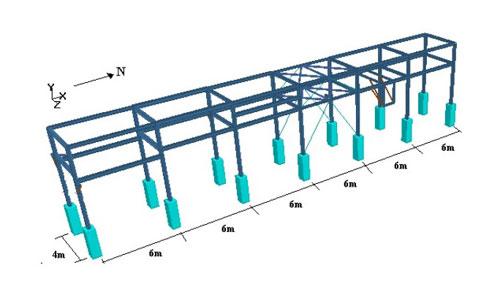 Design & detail, Erection, Fabrication of Industrial Sheds